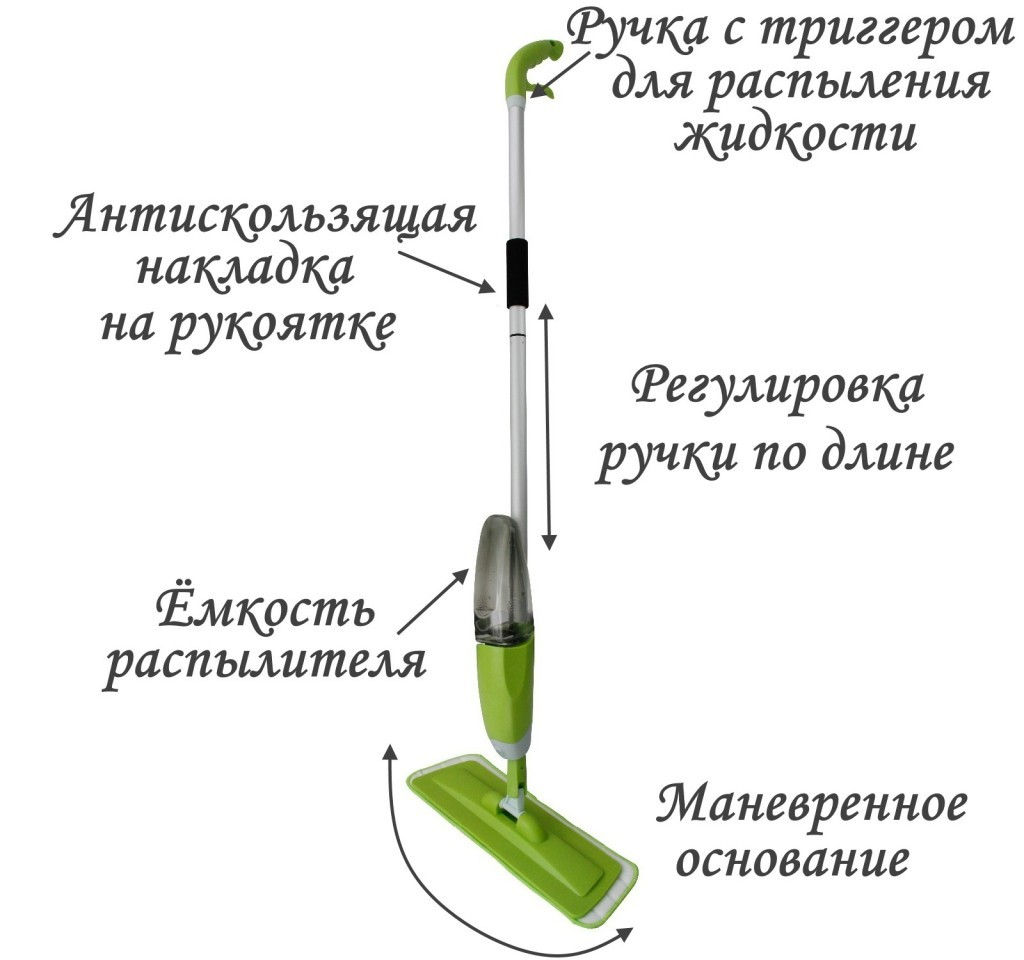 Швабра  со встроенным распылителем HEALTHY SPRAY MOP :: Товары для дома